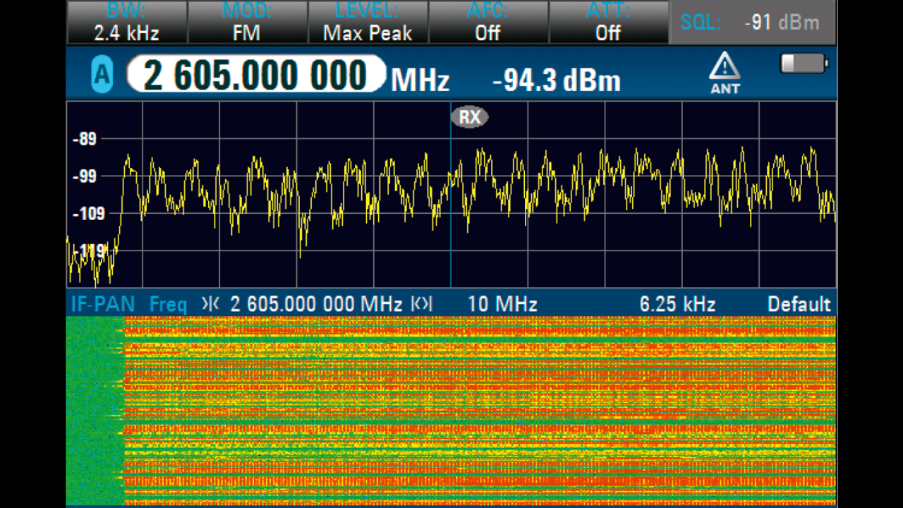 10 MHz realtime spectrum and waterfall display of partial TDD-LTE signal