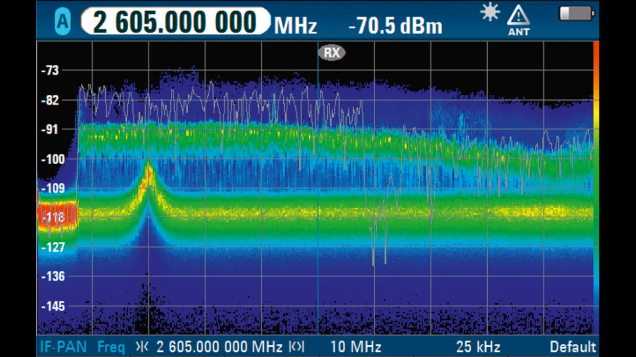 Spectrum display
