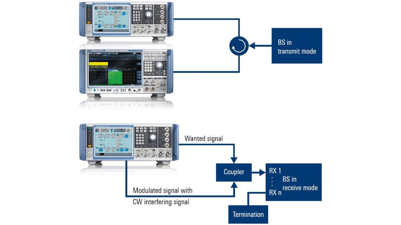 Fig. 1: Typical test setups for transmitter tests (top) and receiver tests (bottom) on base stations.