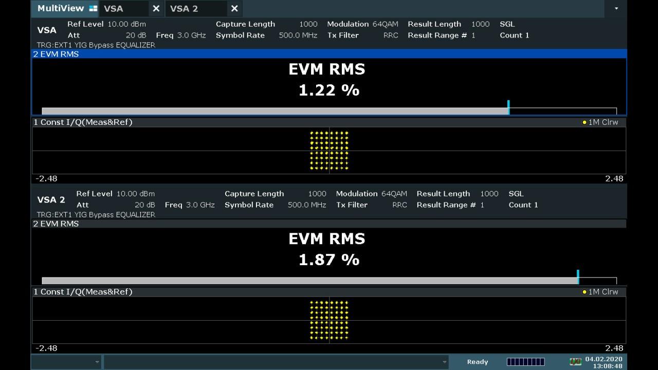 64QAM EVM analysis