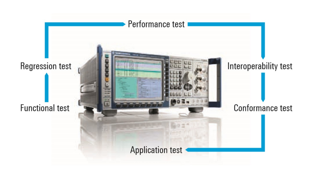 The CMW500 radio communication tester supports all steps of HSPA+ terminal development