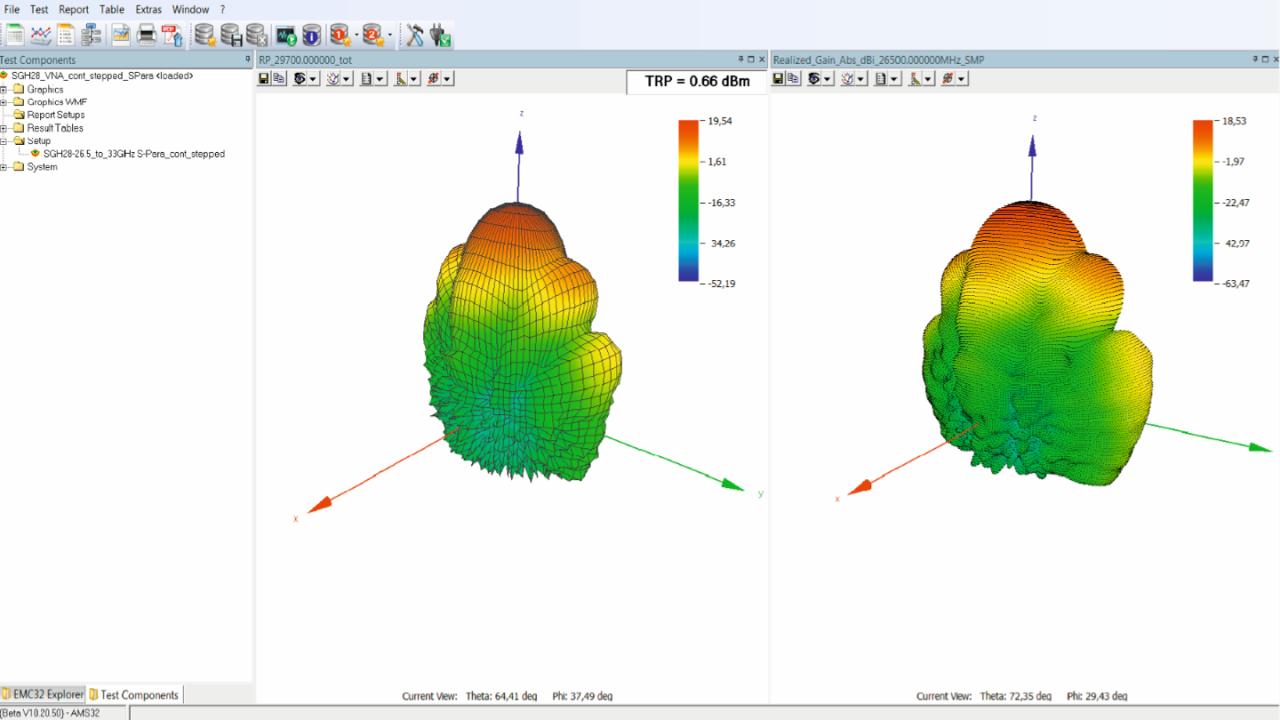 Software di misurazione delle prestazioni OTA R&S®AMS32: trasformazione da campo vicino a campo lontano.