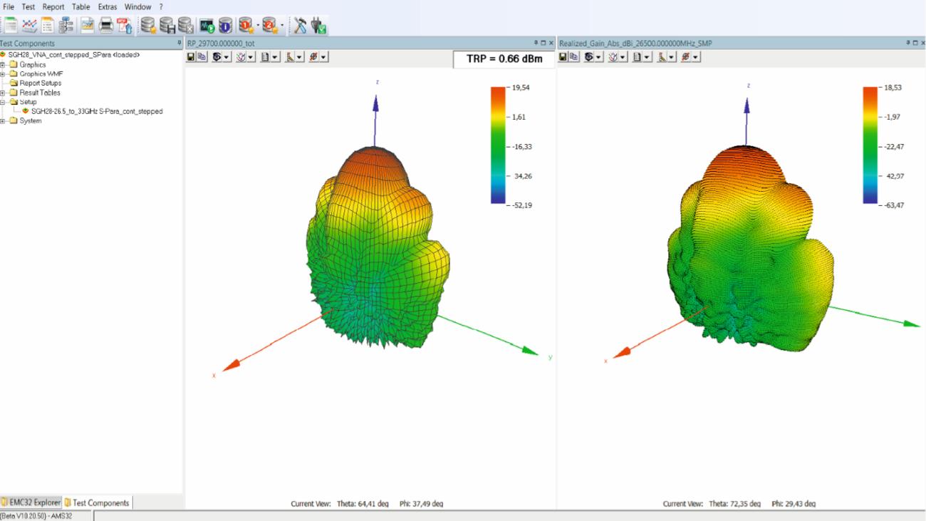 R&S®AMS32 OTA Performance-Messsoftware: Nahfeld-Fernfeld-Transformation