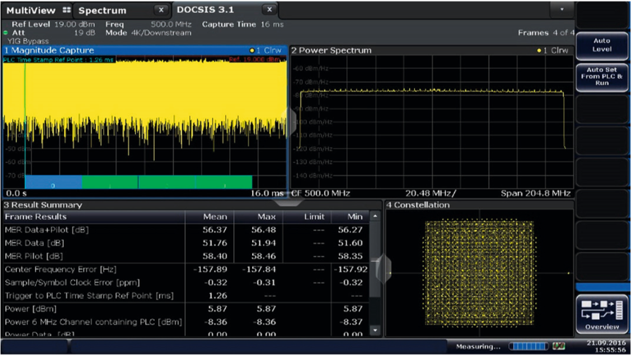 DOCSIS 3.1 downstream analysis with the R&S®FSW-K192.