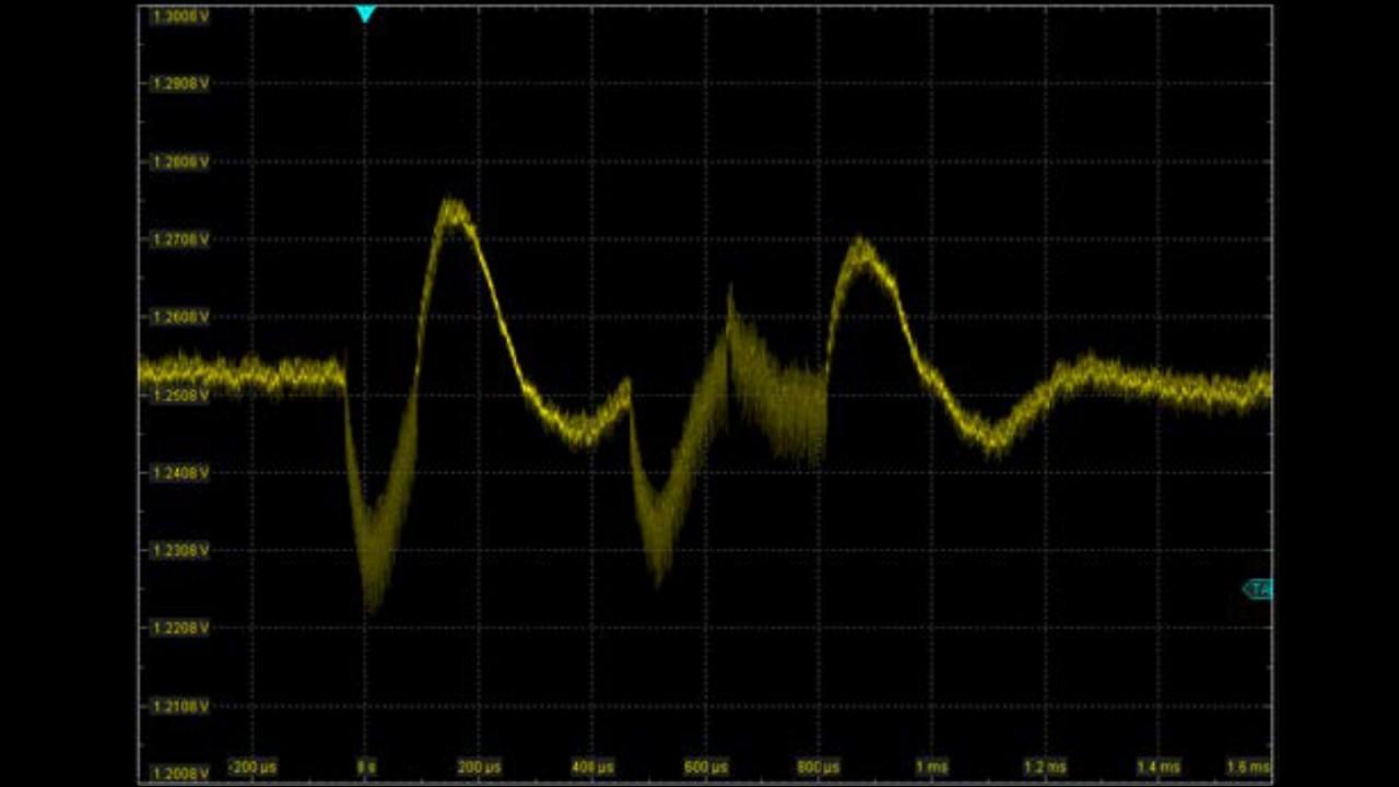 Messung des Lastverhaltens einer DDR4-Spannungsversorgung