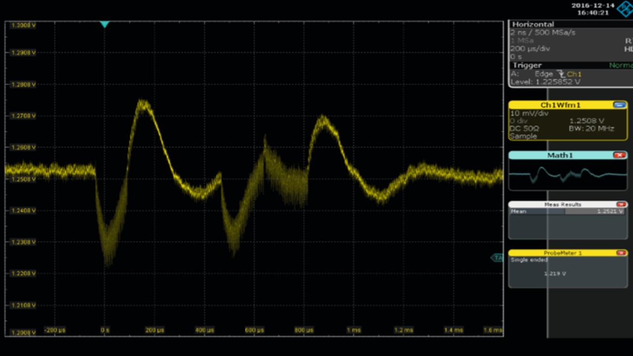 Mesure de réponse à la charge d'une alimentation DDR4