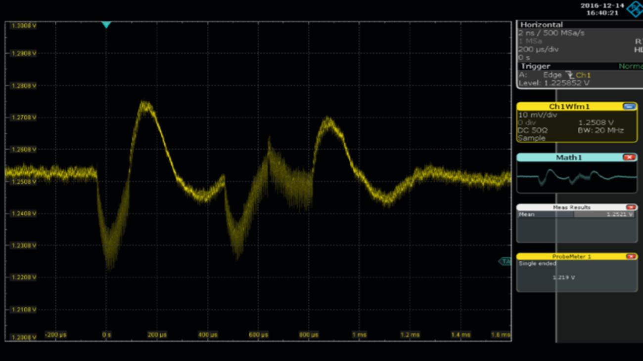 Medida de respuesta de carga de una fuente de alimentación de DDR4
