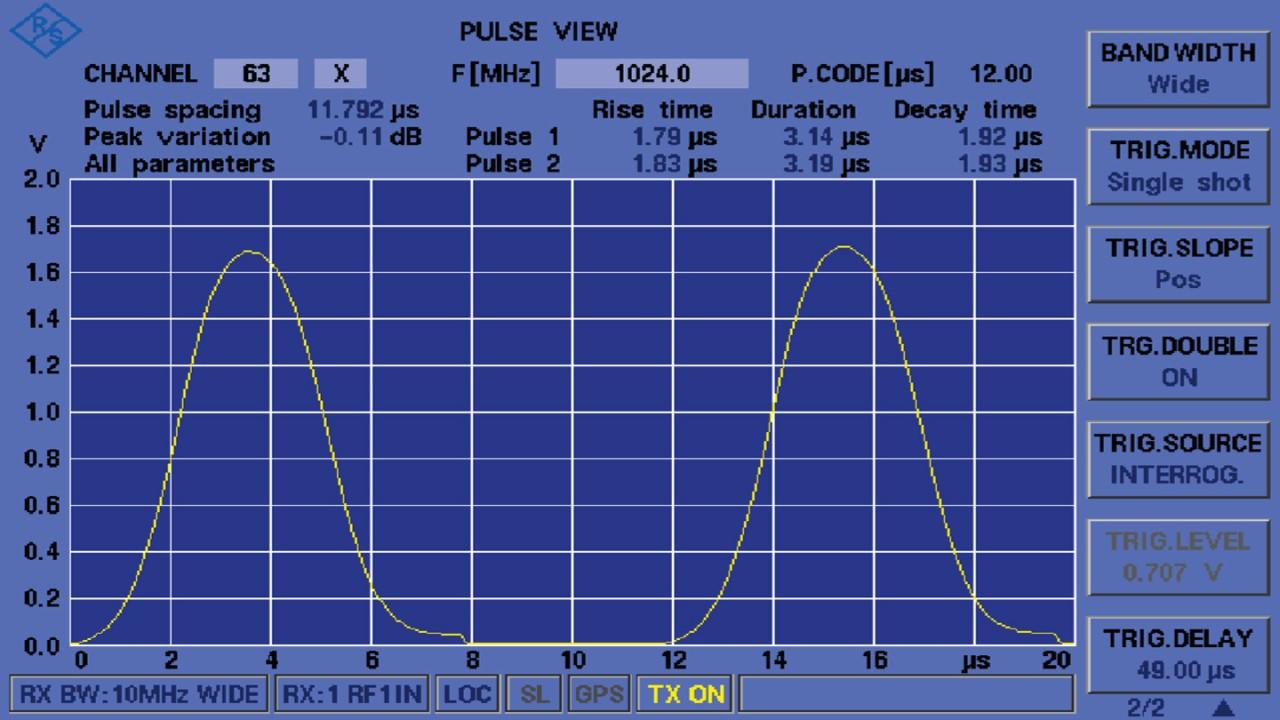 R&S®EDST300 pulse view