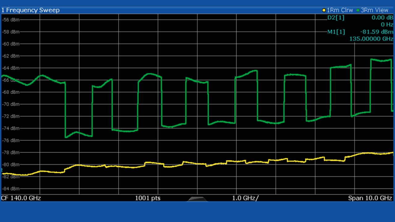 Measure noise figure above 110 GHz