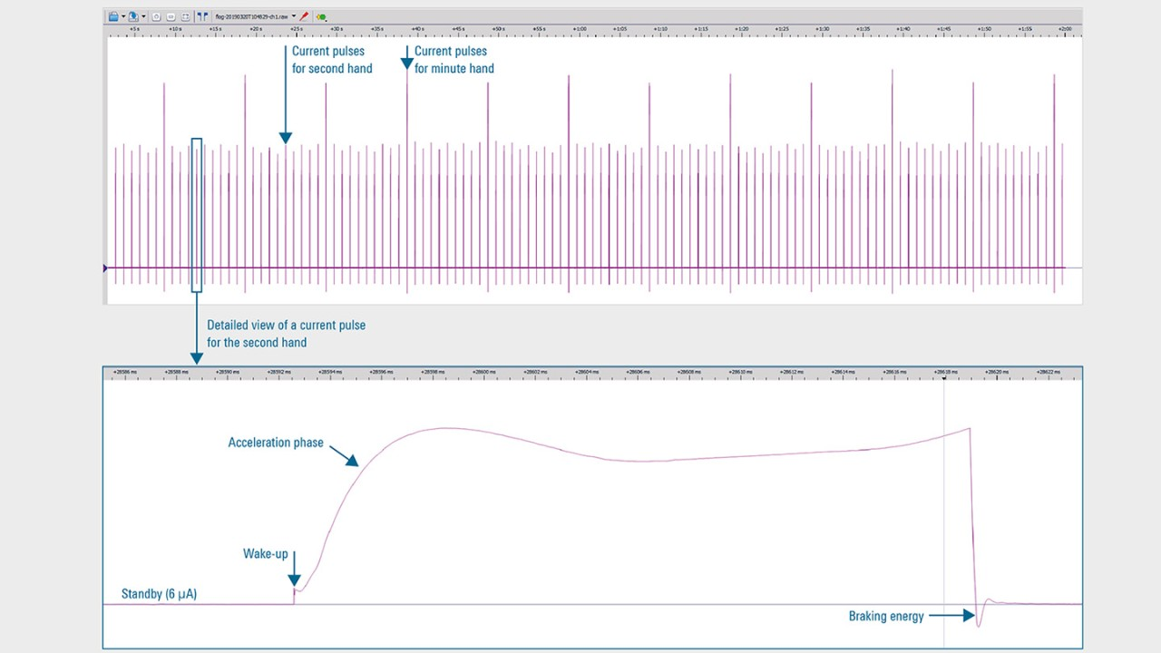 NGM200-Minimizing-power-consumption_ac_en_5215-3585-92_02.jpg