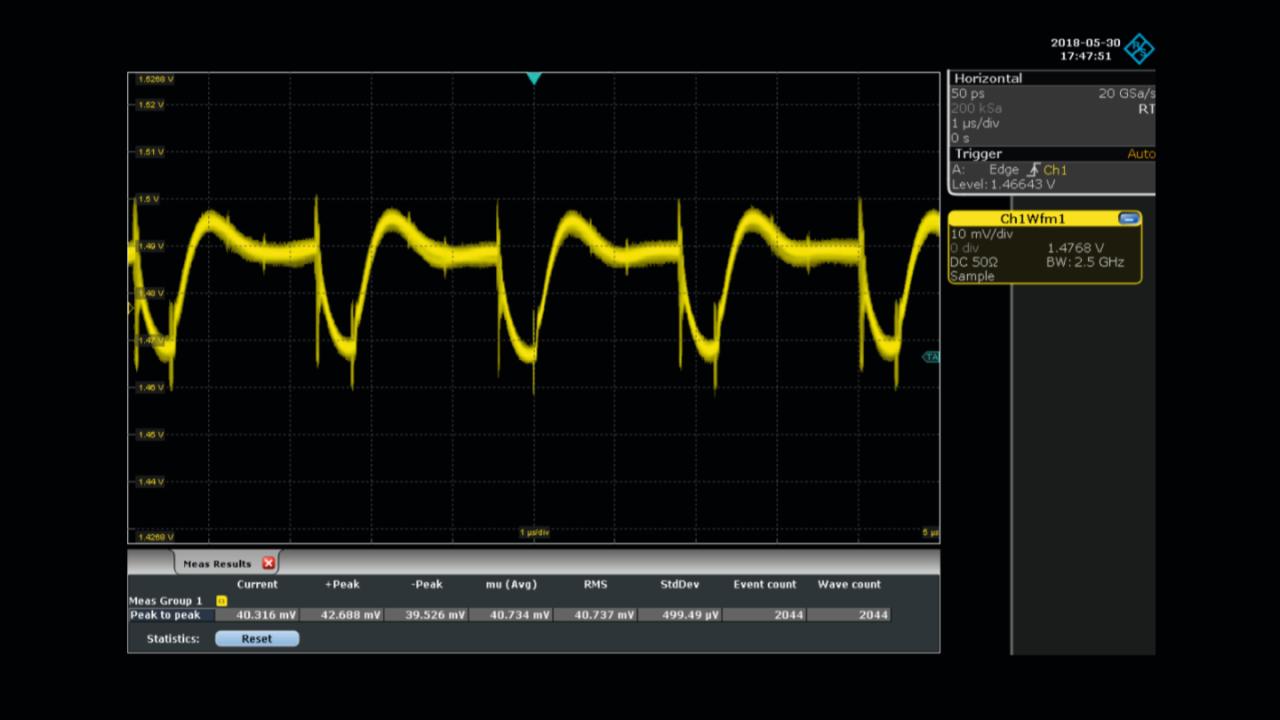Measurement of a 1.5 V power rail using an R&S®RT-ZP10 10:1, 500 MHz passive probe (50 mV (Vpp), noise masks signal detail).