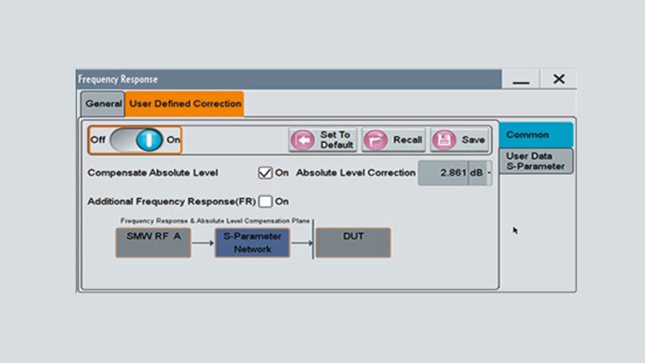 R&S®SMW-K544 – коррекция абсолютного уровня ВЧ-сигнала.