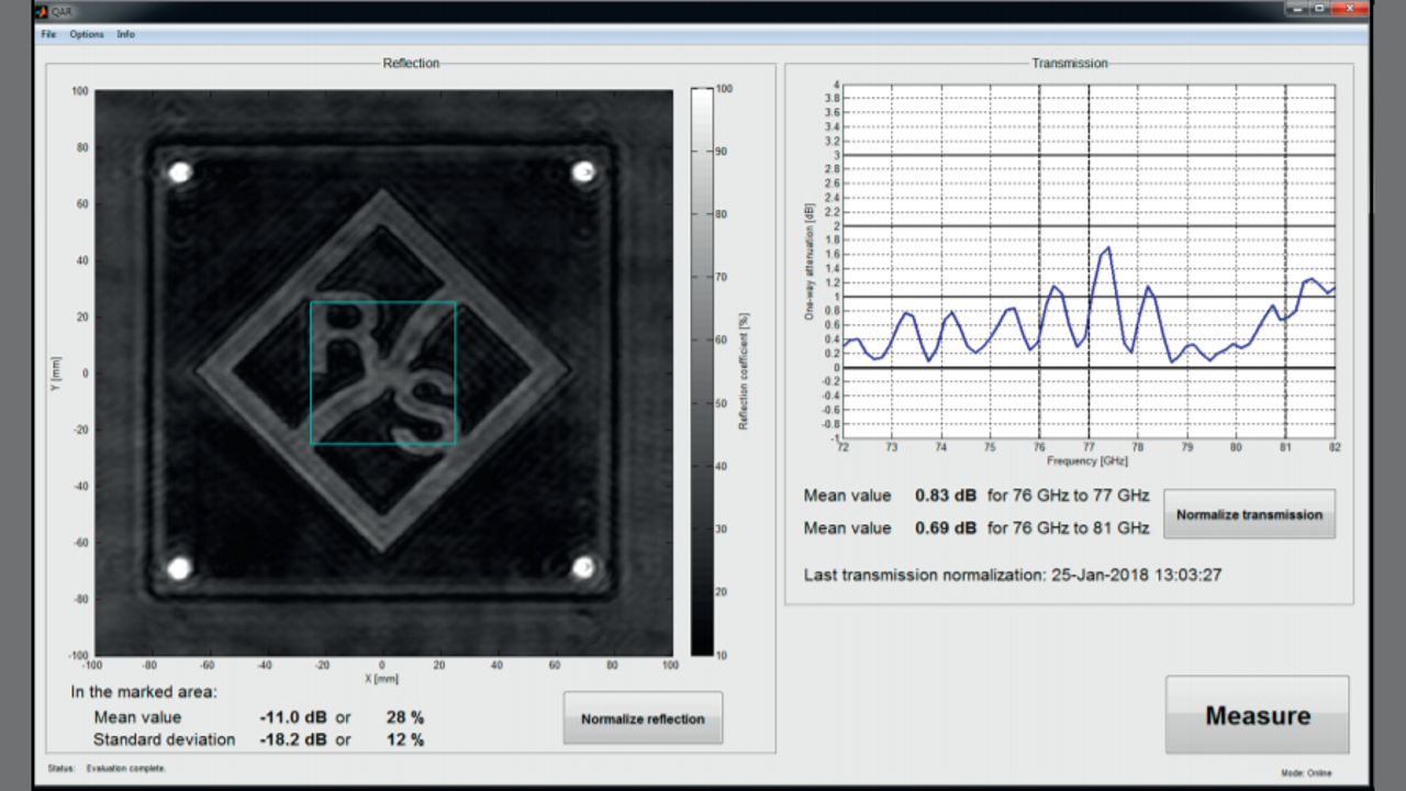 QAR measurement results of the example radome