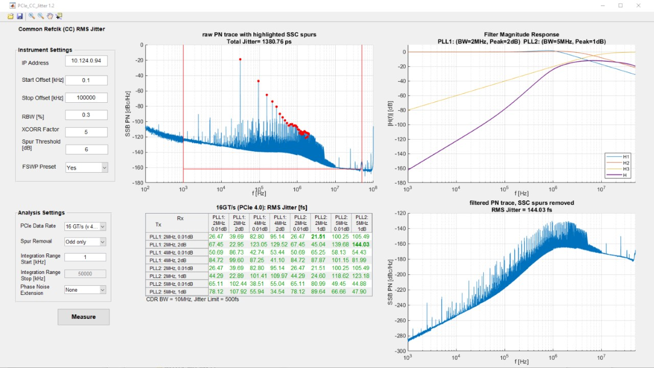 PCIe clock with SSC: postprocessing of phase noise trace and PCIe jitter results.