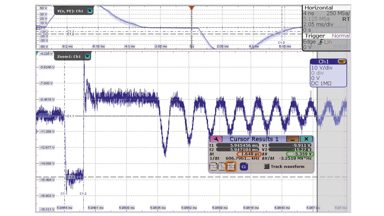 Fig. 1: Common mode noise signal.