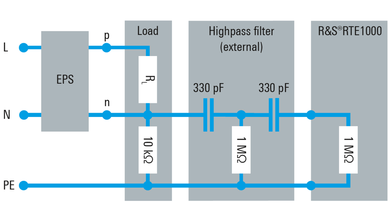 Fig.2: Test setup to measure the common mode noise of an EPS