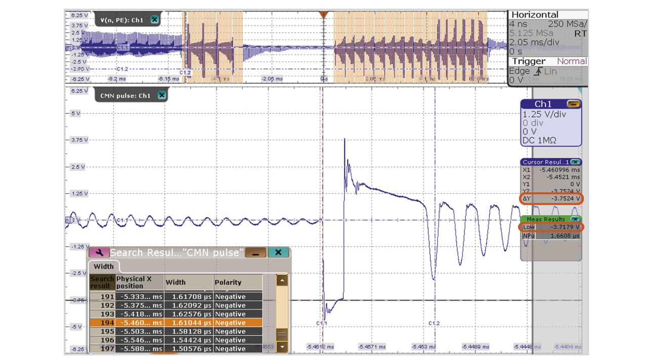 Fig. 3: Filtered CMN signal