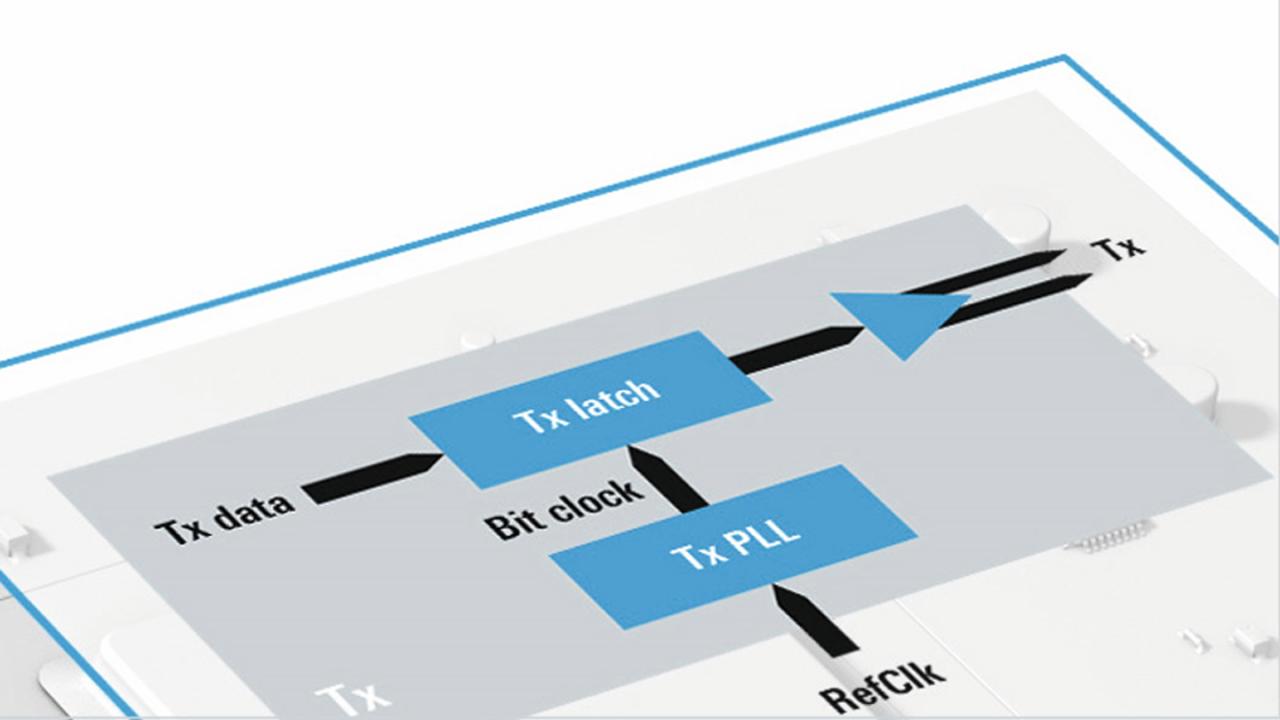 Система ФАПЧ SerDes в высокоскоростных цифровых устройствах