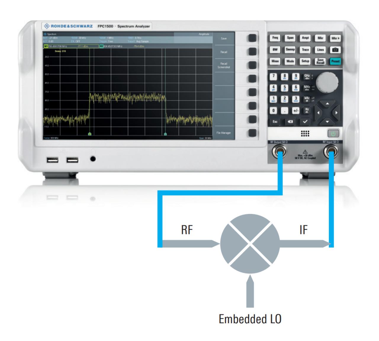 measure-key-mixer-performance-parameters_ac_5216-0796-92_02.png