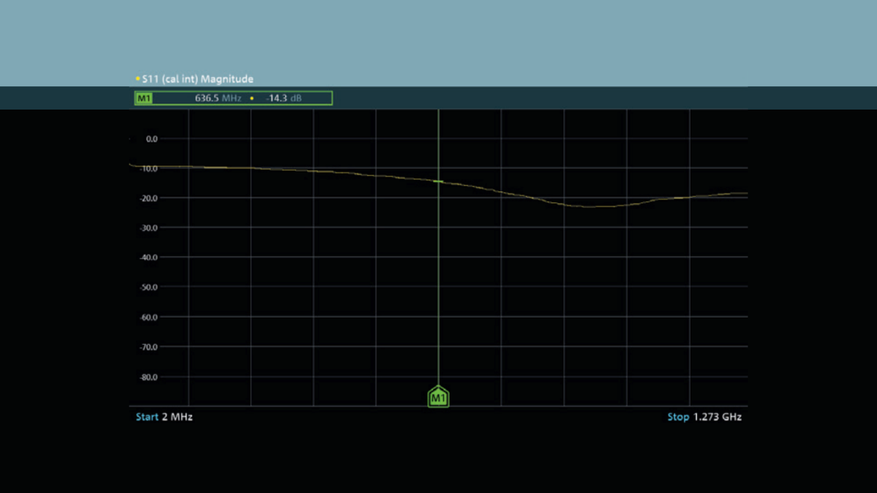 measure-key-mixer-performance-parameters_ac_5216-0796-92_07.png