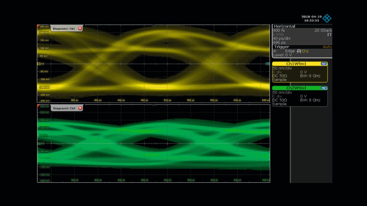 USB3.0 Gen1 Augendiagramm vor dem Deembedding (grüne Messkurve)