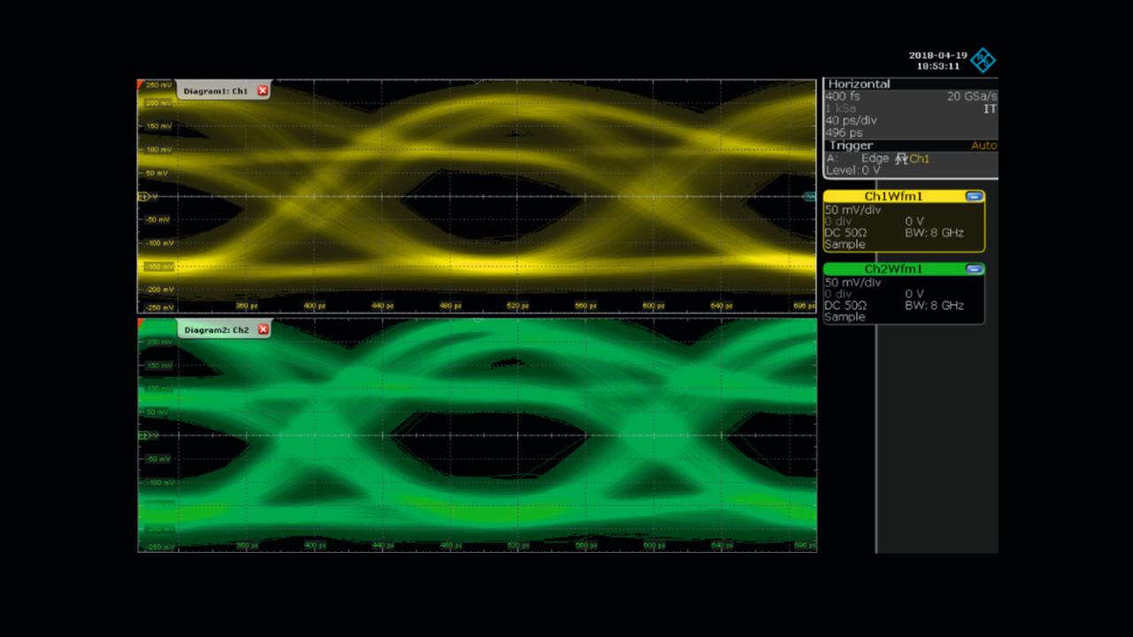 USB3.0 Gen1 Augendiagramm nach dem Deembedding (grüne Messkurve)