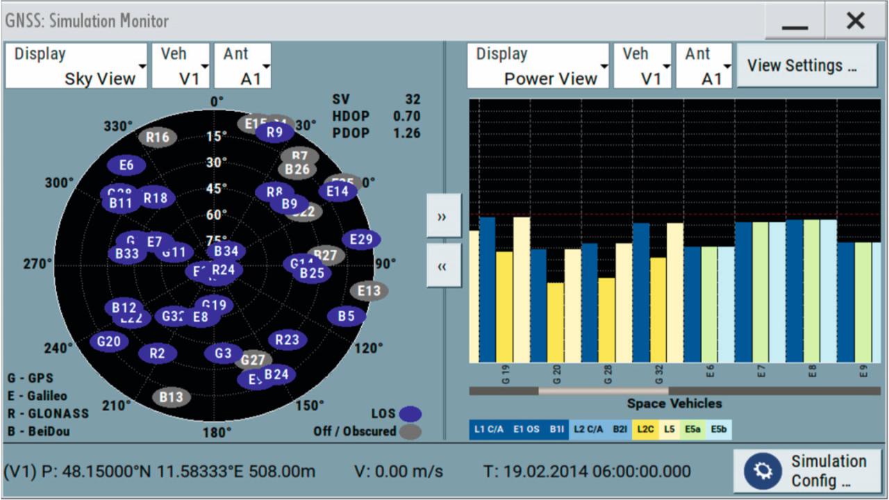 GNNS simulation monitor