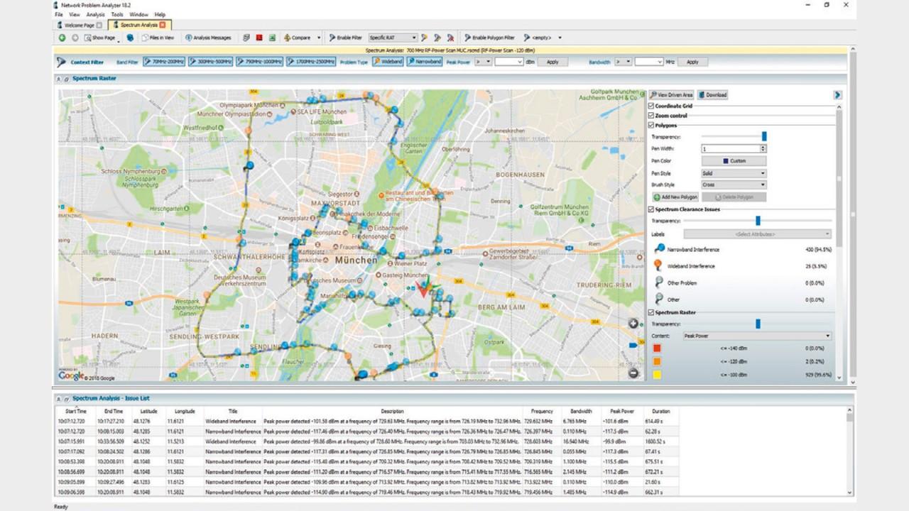 Automatisierte Aufzeichnung von Störsignalen mit dem R&S®ROMES4NPA Network Problem Analyzer.