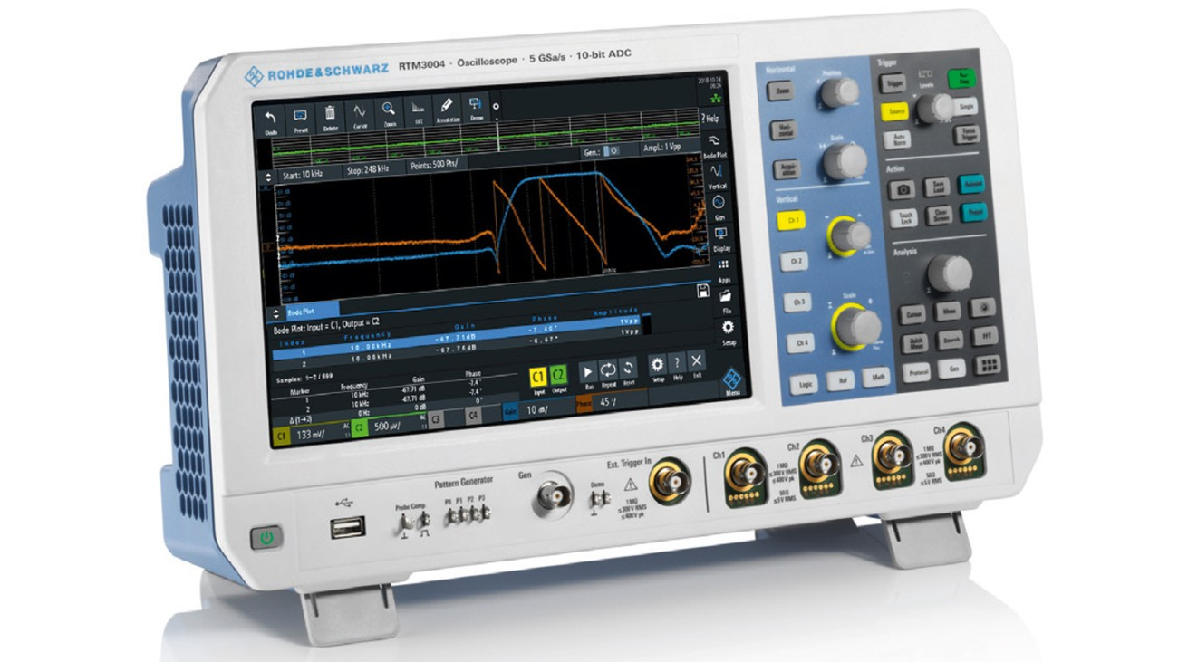 Analyze passive low frequency components | Rohde & Schwarz