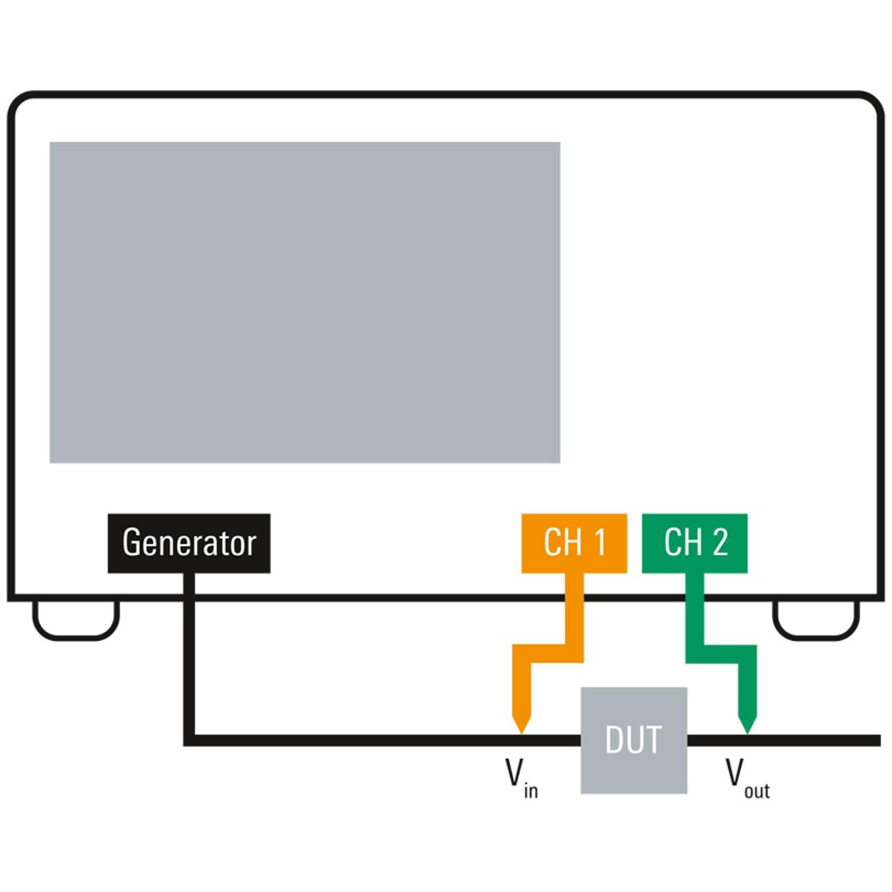 Setup connection