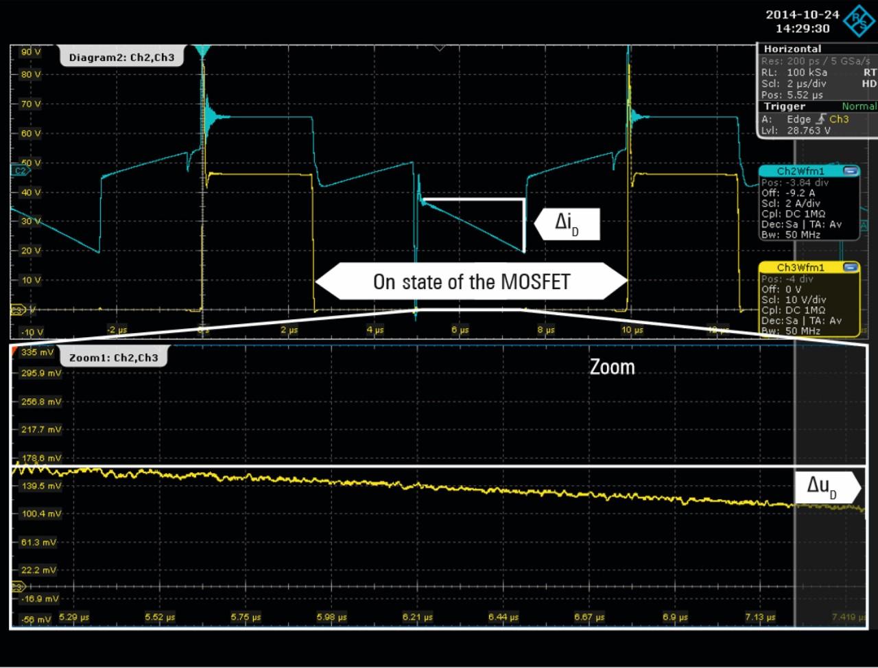 Использование усреднения сигнала в режиме высокой четкости с полосой пропускания 50 МГц для повышения разрешения по вертикали до 16 разрядов. Очень четко отображаются сигналы при сильном увеличении.