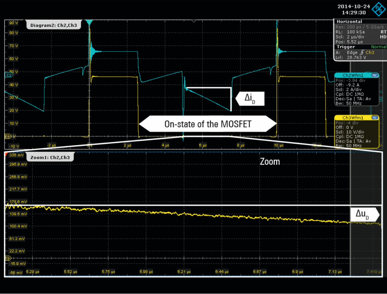 Measuring RDS(on) with high-definition oscilloscopes | Rohde