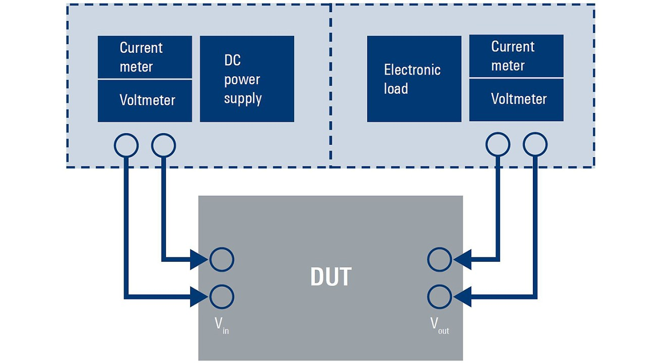 Efficiency measurement setup of a DC-DC switching converter