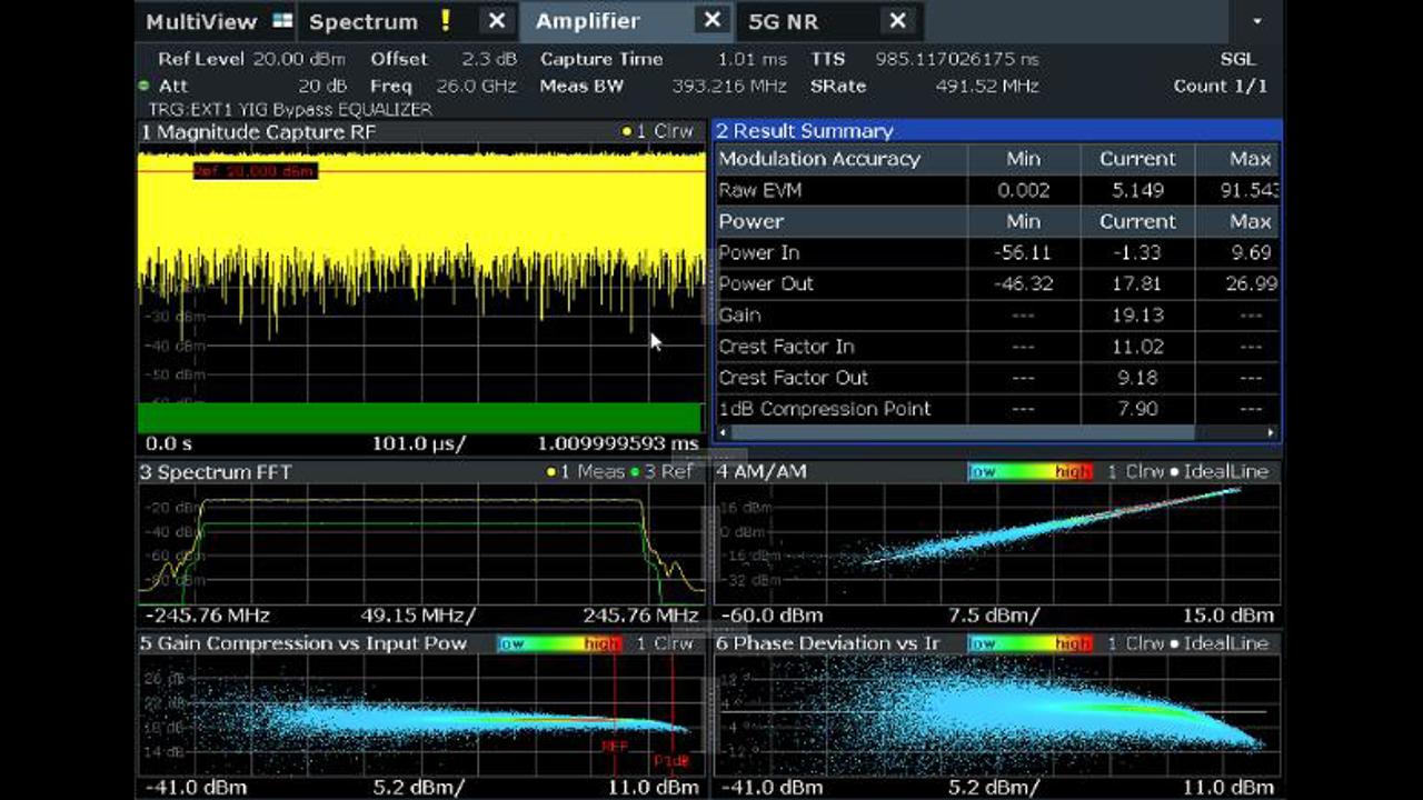 Figure 7 – 24-28GHz power amplifier MMIC