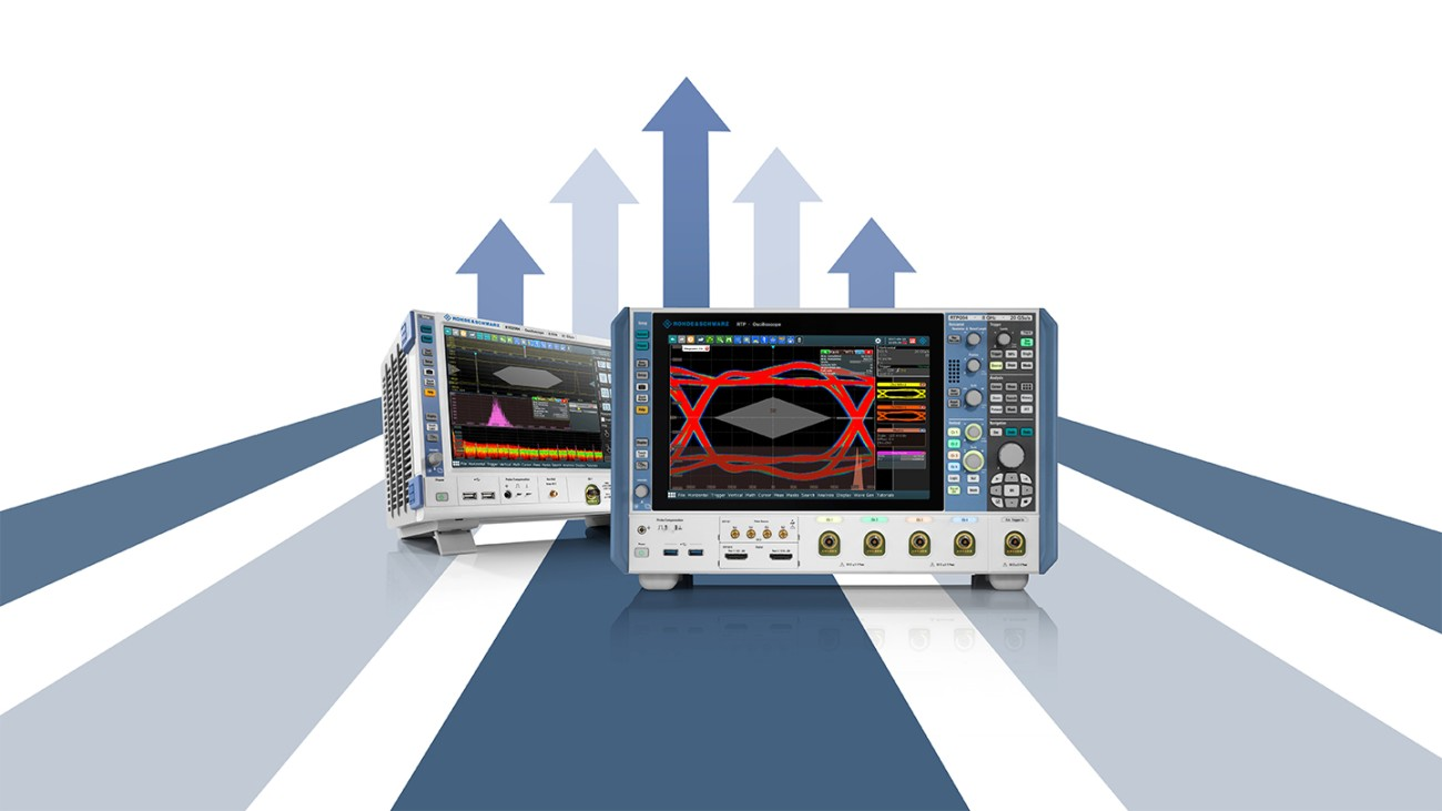 Rohde & Schwarz bandwidth promotion oscilloscope