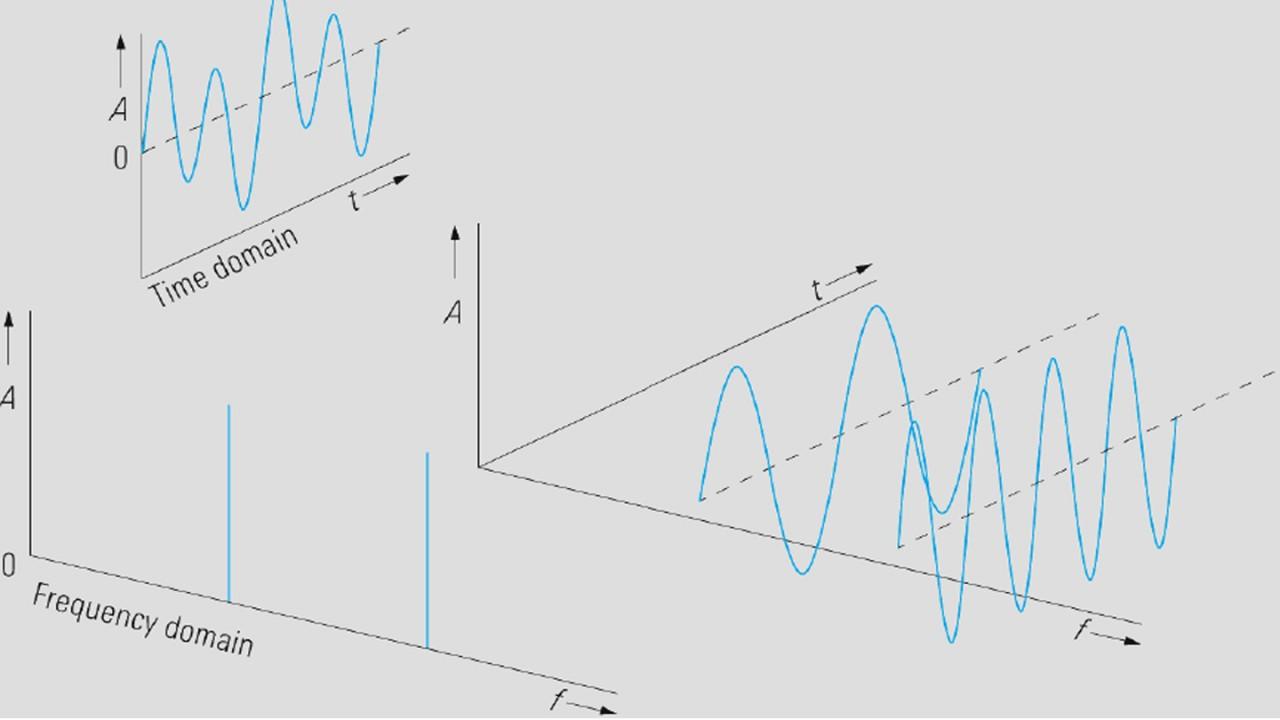 Fundamentals-Spec-An-Ch2-image.jpg