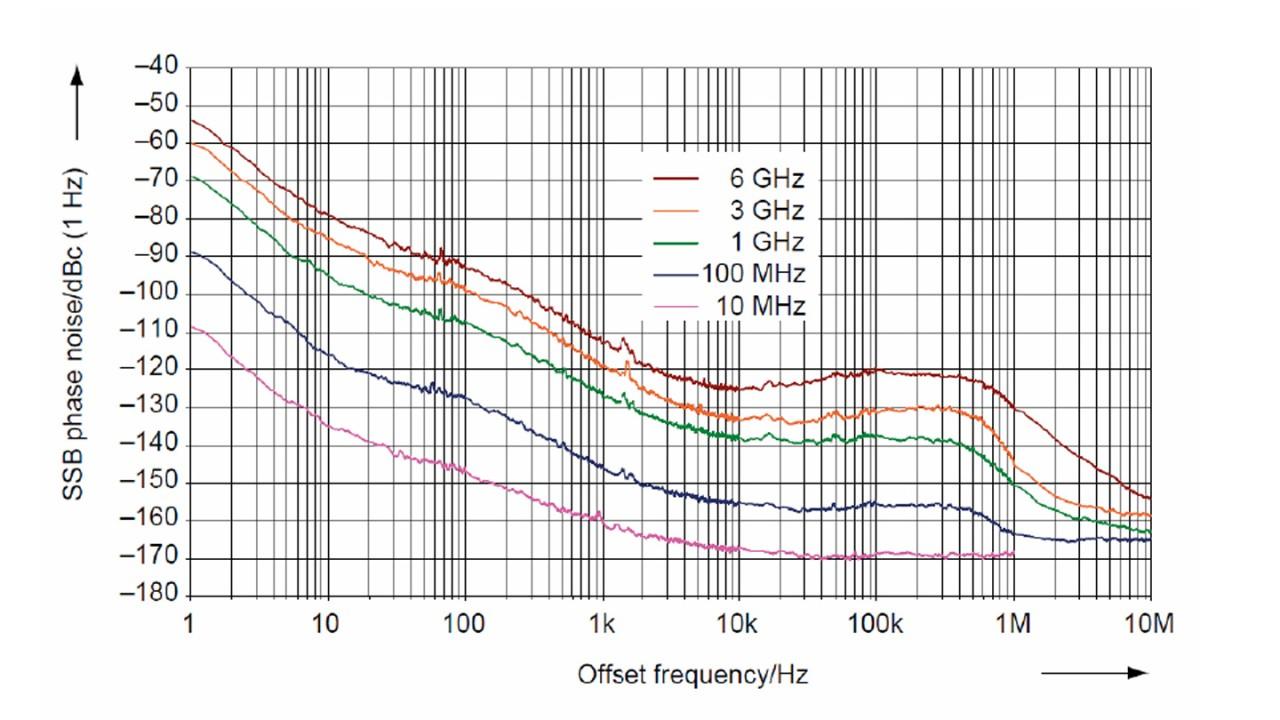 Fundamentals-Spec-An-Ch3-image.jpg