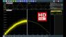 Rohde & Schwarz liefert R&S RTE-, R&S RTO- und R&S RTP-Oszilloskope jetzt standardmäßig mit 16 bit HD-Modus aus