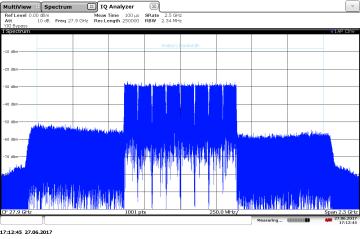 The new R&S FSW-B2001 option offers 2 GHz internal analysis bandwidth.