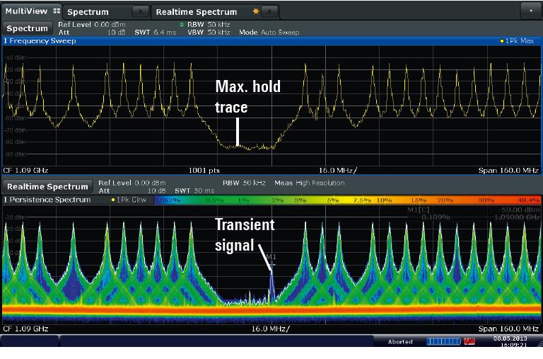 applications of spectrum analyzer pdf
