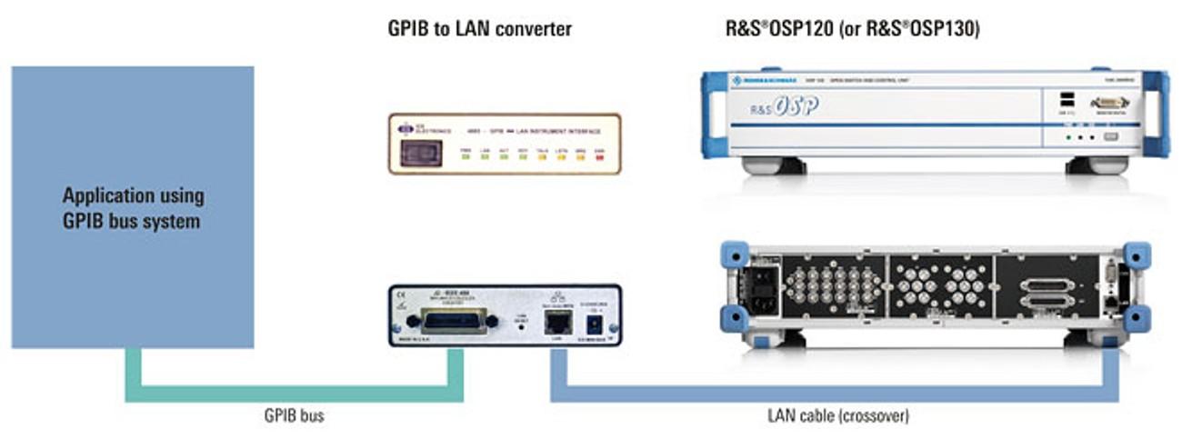 GPIB_to_LAN_converter_01.jpg