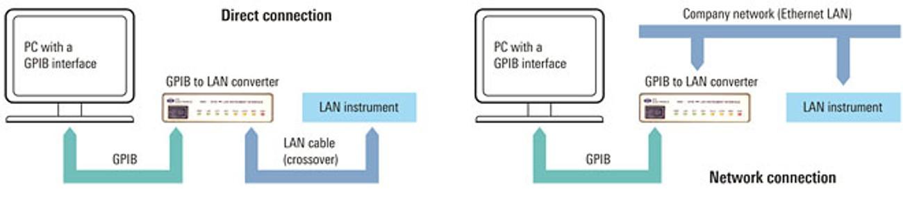 GPIB_to_LAN_converter_03.jpg