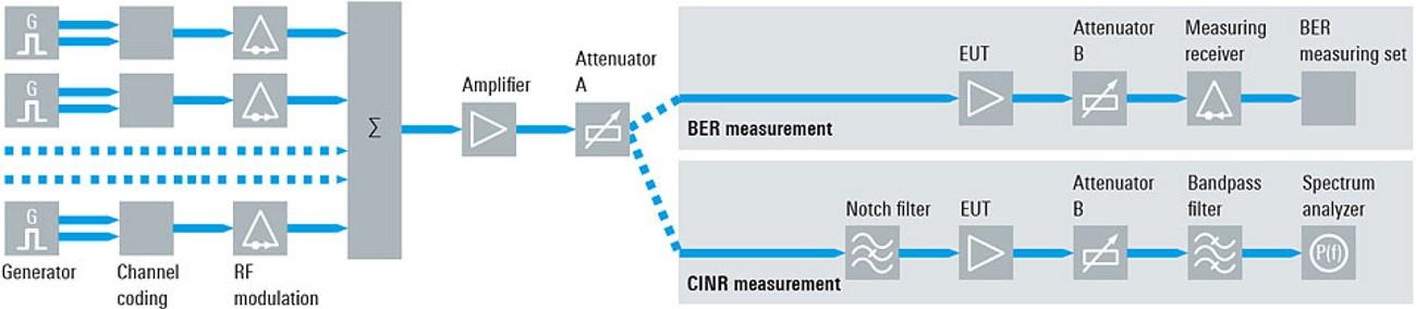 Measuring_the_linearity_02.jpg
