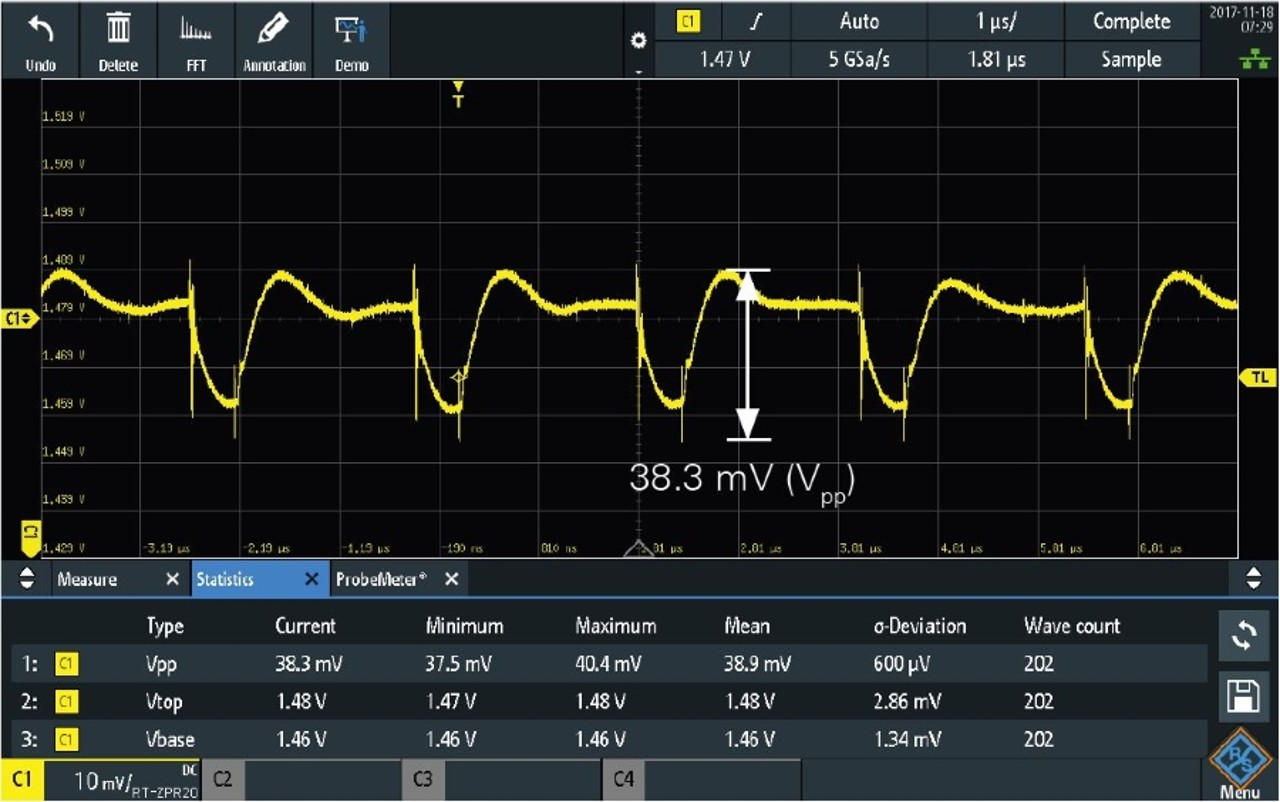 Meaurement of a 1.5 V power rail using an R&S®RT-ZPR20 1:1 active power rail probe (–38.3 mV (Vpp)). The captured waveform includes higher frequency transients riding on the rail.