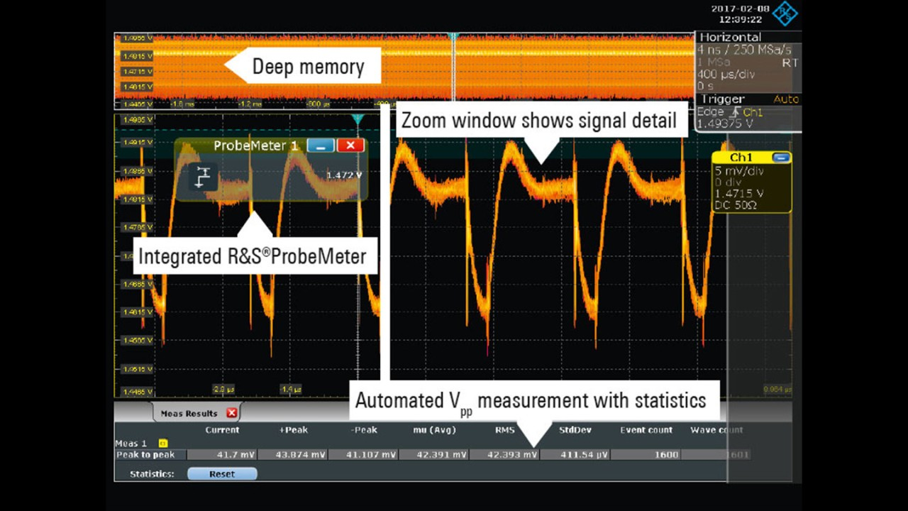 RT-ZPR20-Time-domain-views-of-power-rails-to-measure-ripple-noise-and-transient_08.jpg