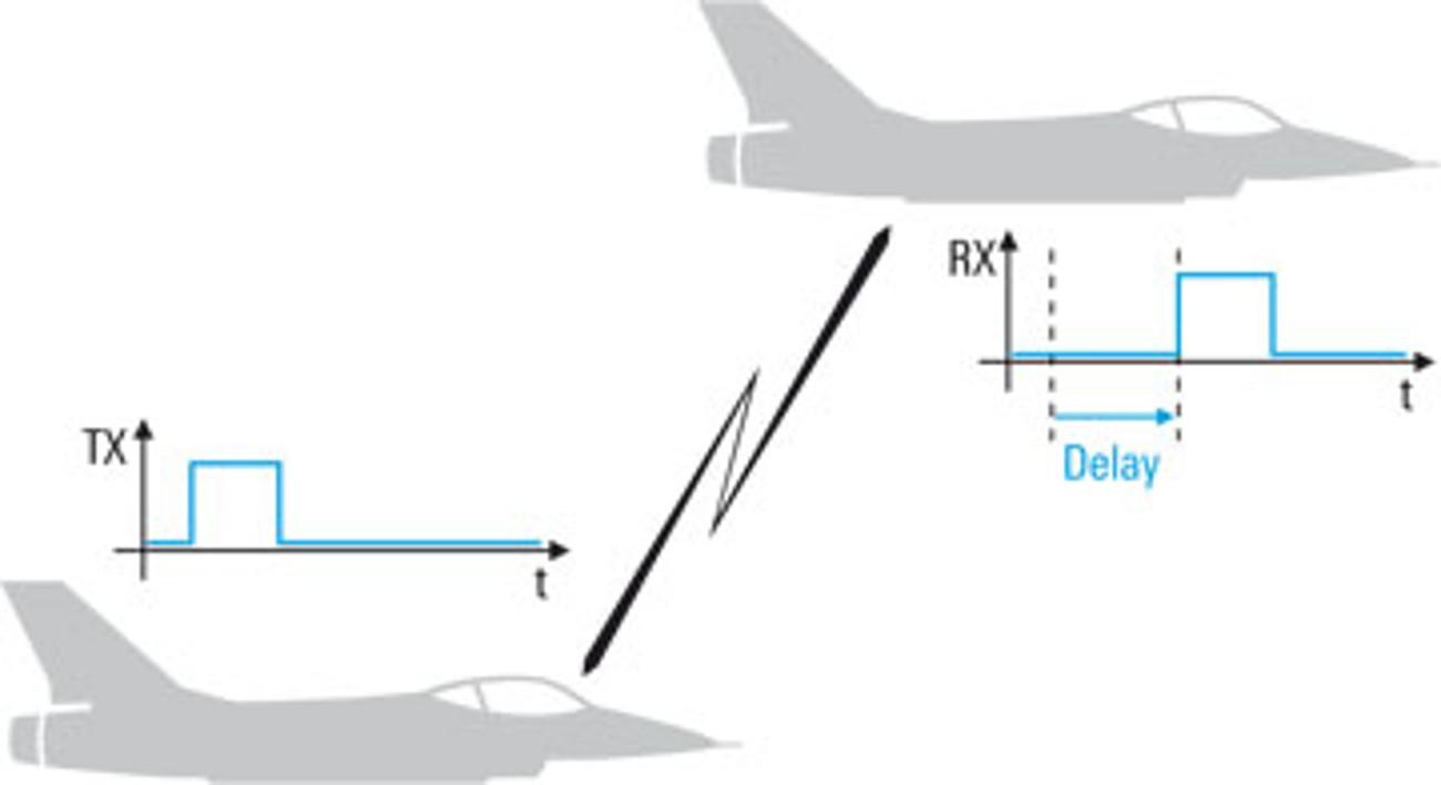 Testing_airborne_radios_01.jpg