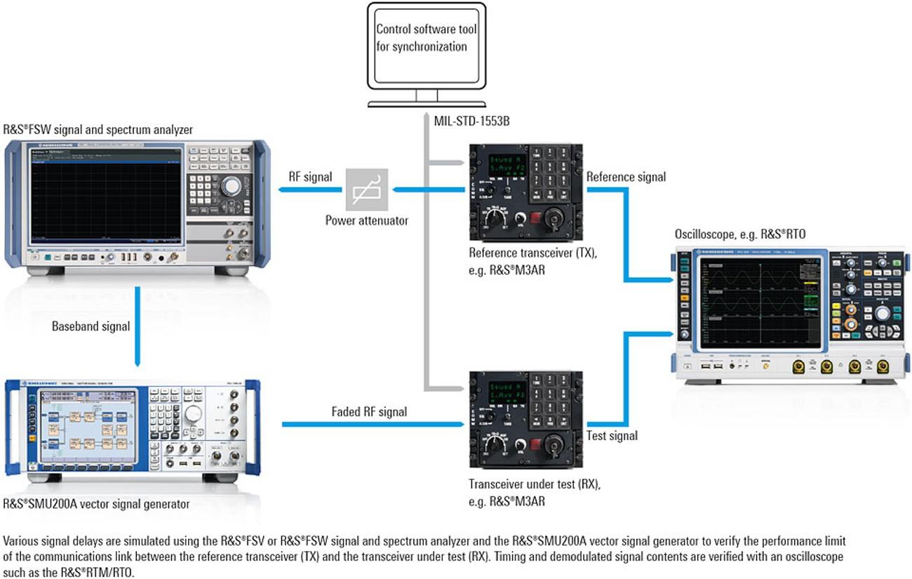 Testing_airborne_radios_02.jpg