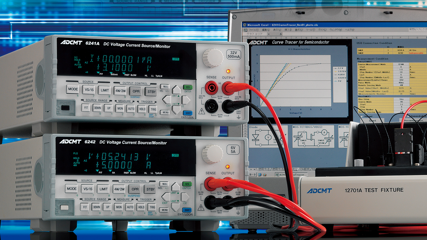6241A DC voltage/current source/monitor