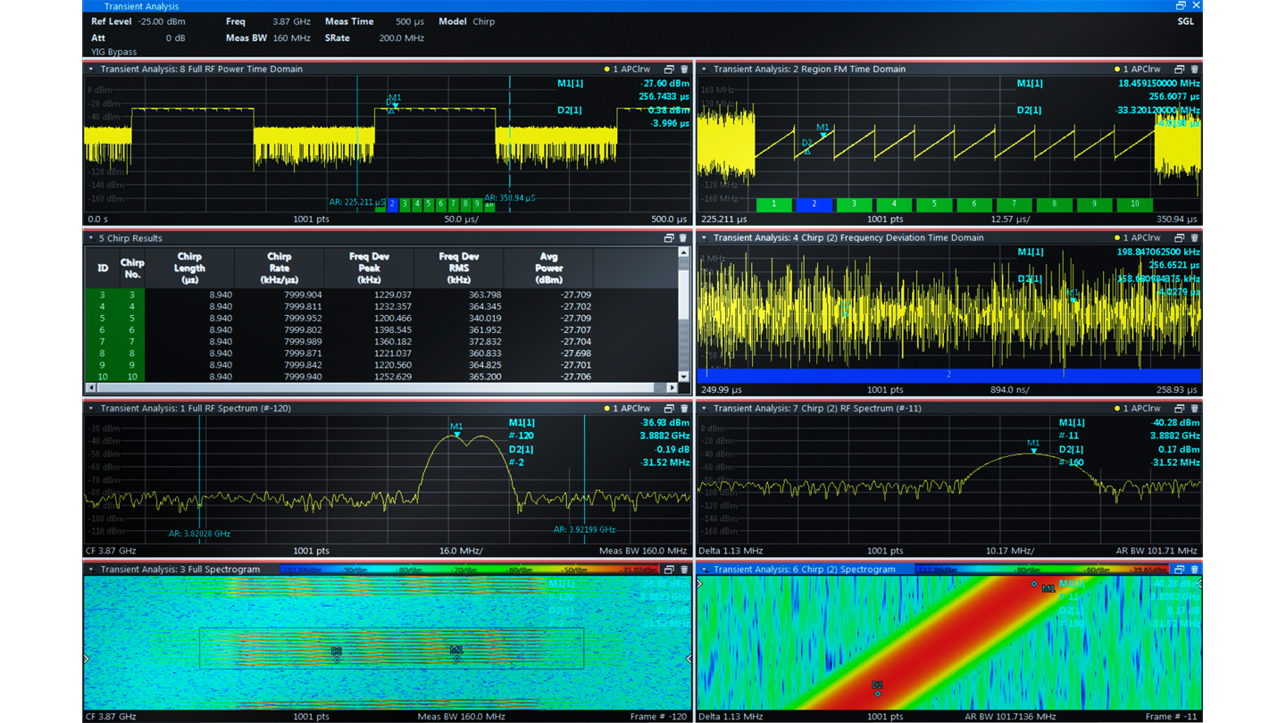 VSE signal and spectrum analyzer