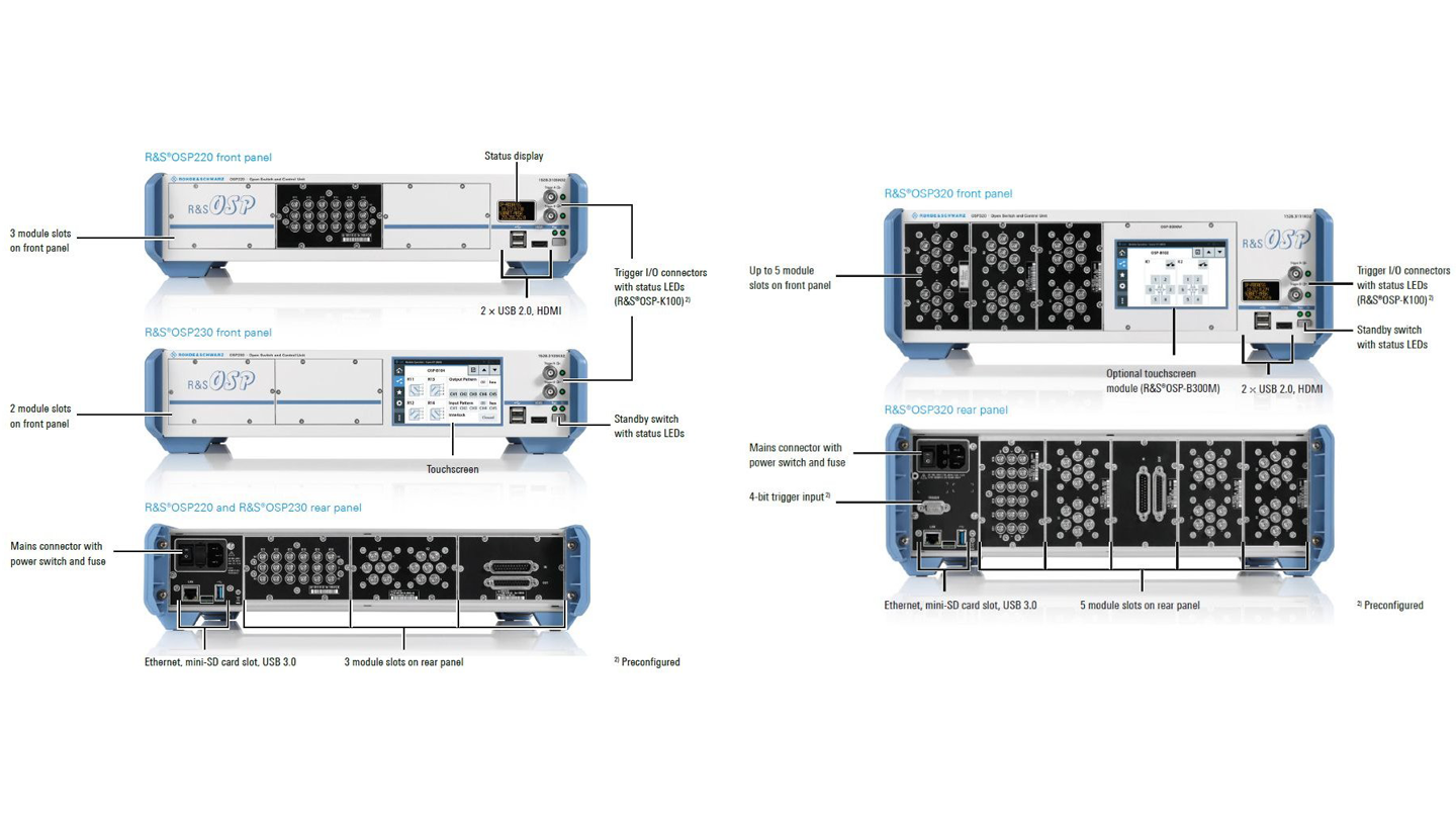 R&S®OSP-N Open Switch and Control Platform